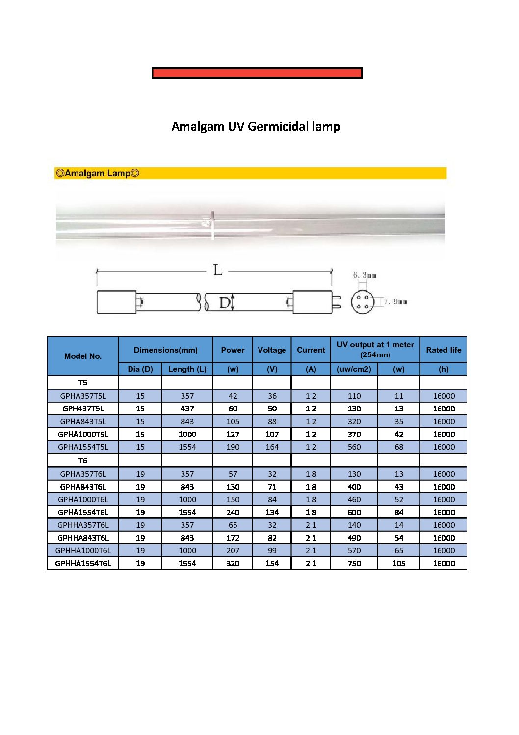 amalgam uv lamp data.output